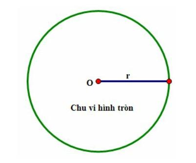 Công thức tính chu vi hình tròn mà bạn cần nắm chắc