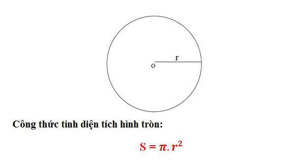 Công thức tính diện tích hình tròn mà bạn nên nắm vững