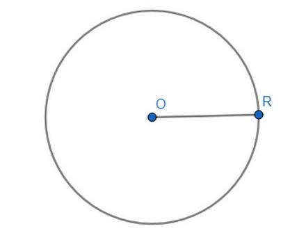 Những kiến thức về hình tròn và đường tròn mà bạn nên biết